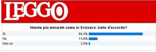 Swiss1f