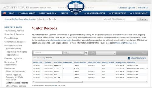 White house log